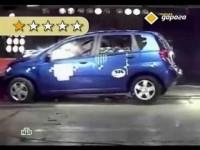 Chevrolet Aveo - Тест от Главная дорога