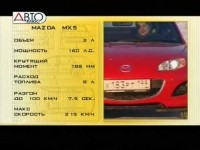 Тест Драйв Mazda MX-5 против Skoda Octavia RS