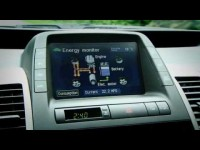 Тест Драйв Top Gear Toyota Prius