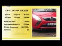 Тест-драйв Opel Zafira Tourer 2012