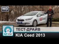Украинский тест-драйв хэтчбека KIA Ceed