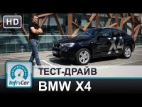 Видео тест-драйв BMW X4 от InfoCar