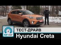 Тест-драйв Hyundai Creta от портала InfoCar