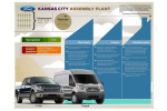 Kansas City Assembly Plant Fact Sheet