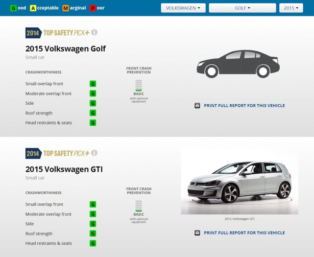 Volkswagen GTI краш-тест результат