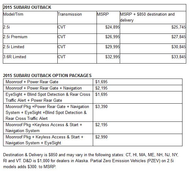 цена Subaru Outback