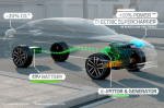 Kia Optima T-Hybrid 2015 Фото 02