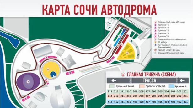 Сочи-Автодром