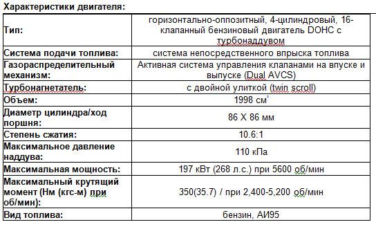 Двигатель нового Subaru WRX 1