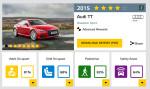 краш-тест Euro NCAP Audi TT 2015 Фото 01