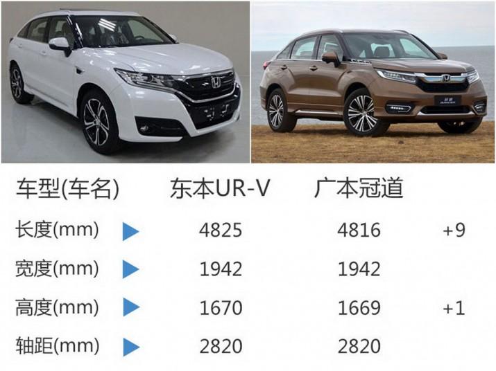 Honda UR-V для Китая 2016 Фото 02