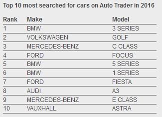 10 автомобилей в Великобритании