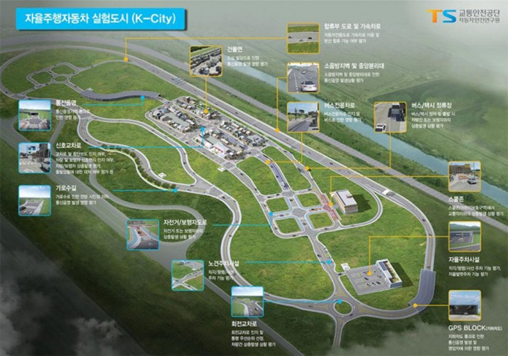 K-City южная корея