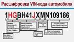 История автомобиля по VIN коду
