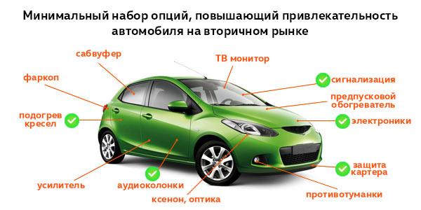 Минимальный набор опций, повышающий привлекательность автомобиля на вторичном рынке