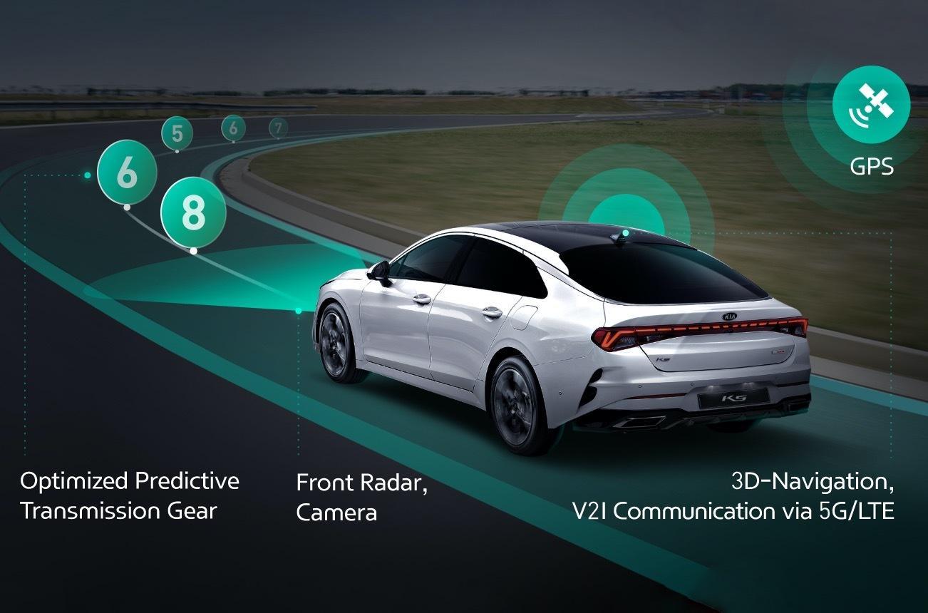Kia и Hyundai создали предиктивную коробку передач