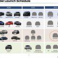 Названы сроки появления нового Hyundai Palisade