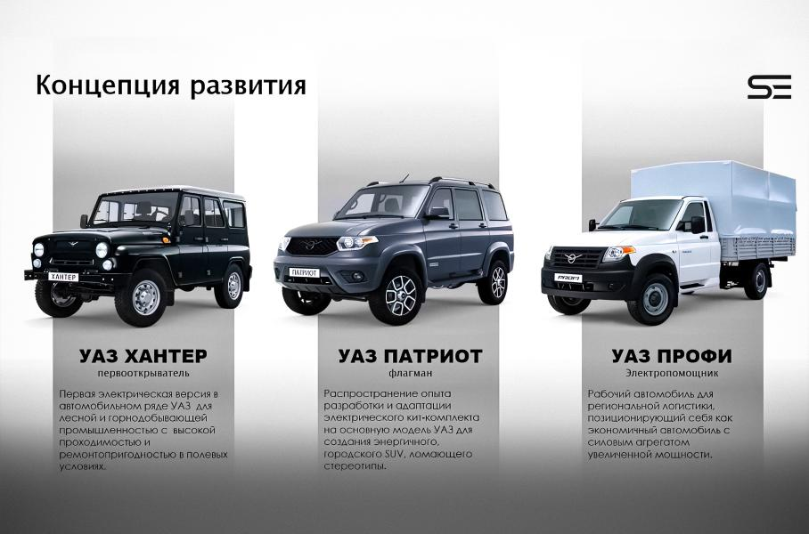 На электромобили берет курс отечественный УАЗ